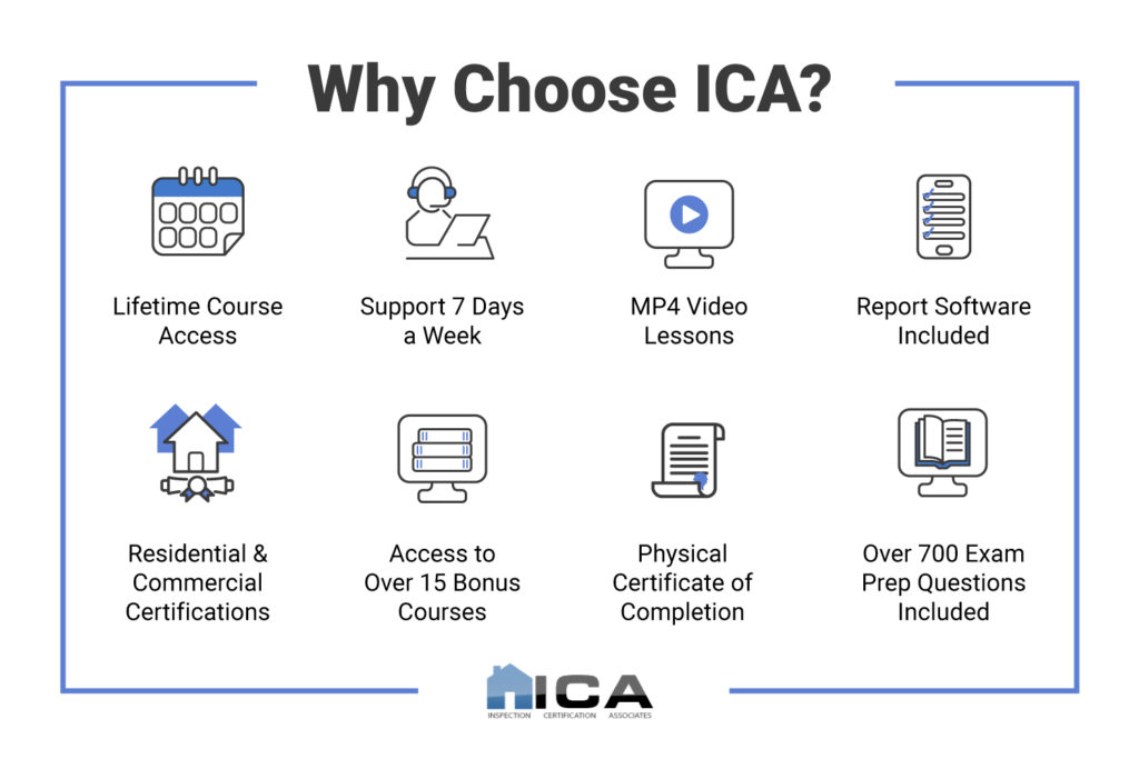 Why Choose ICA for Home Inspection Training?